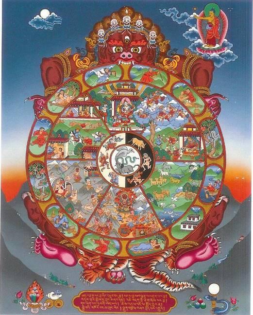 Tibetaans Boeddhisme