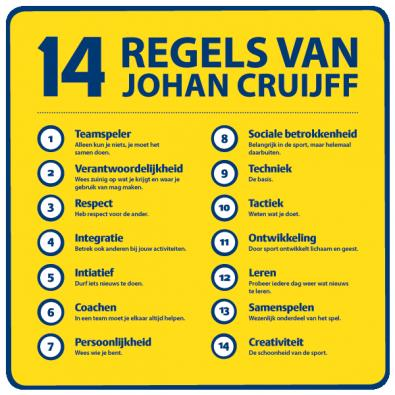 DE 14 regels van Johan Cruijff