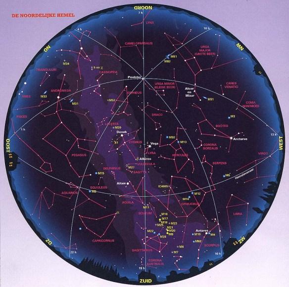 astrologie ,sterrenbeelden, tekens van de dierenriem, seksualiteit
