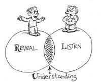 levenswijsheden, begrip, understanding is love