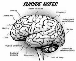 SUICIDE, ZELFMOORD, ZELFDODOING, OPHANGEN, STROP